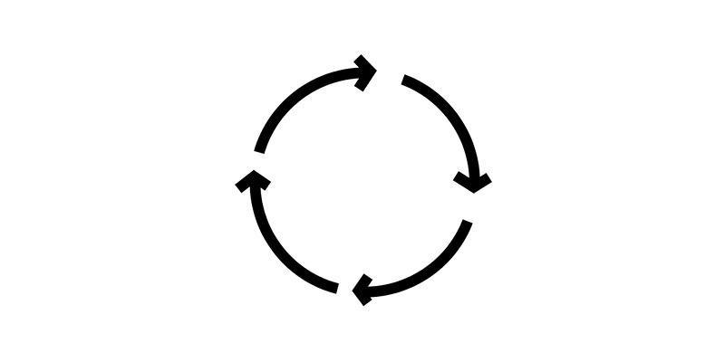 Stop the sabotage cycle