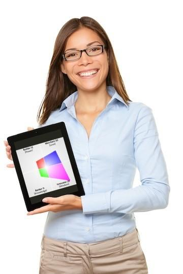 Core Values Index Online Assessment