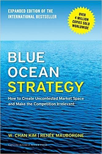 Blue Ocean Strategy Inspirational Books For Entrepreneurs
