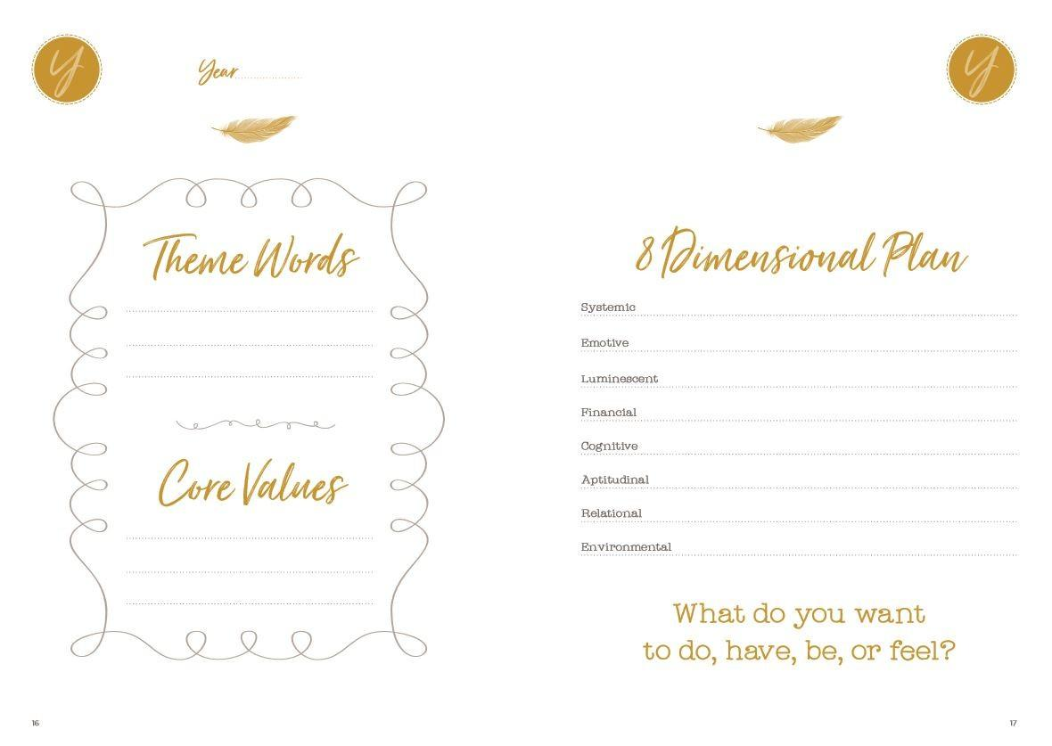 Page from The Lifestyle Design Planner by Stacy Fisher