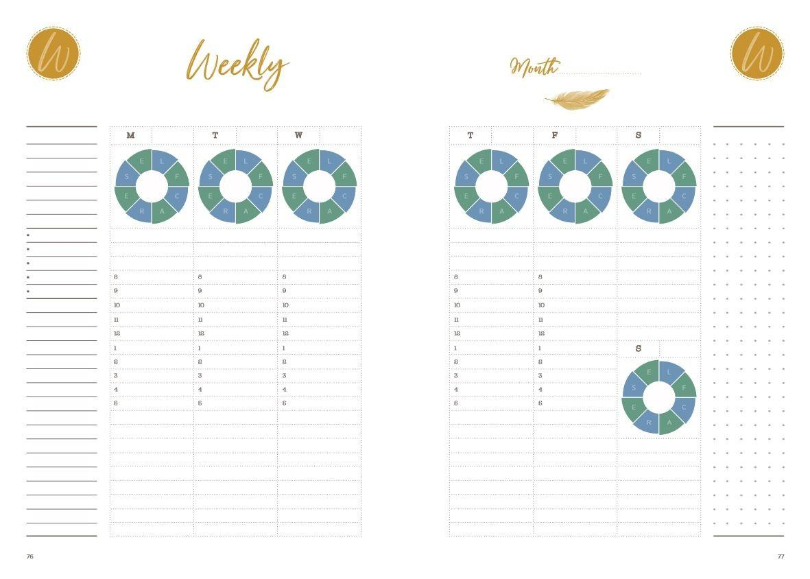 Weekly page spread from The Lifestyle Design Planner by Stacy Fisher