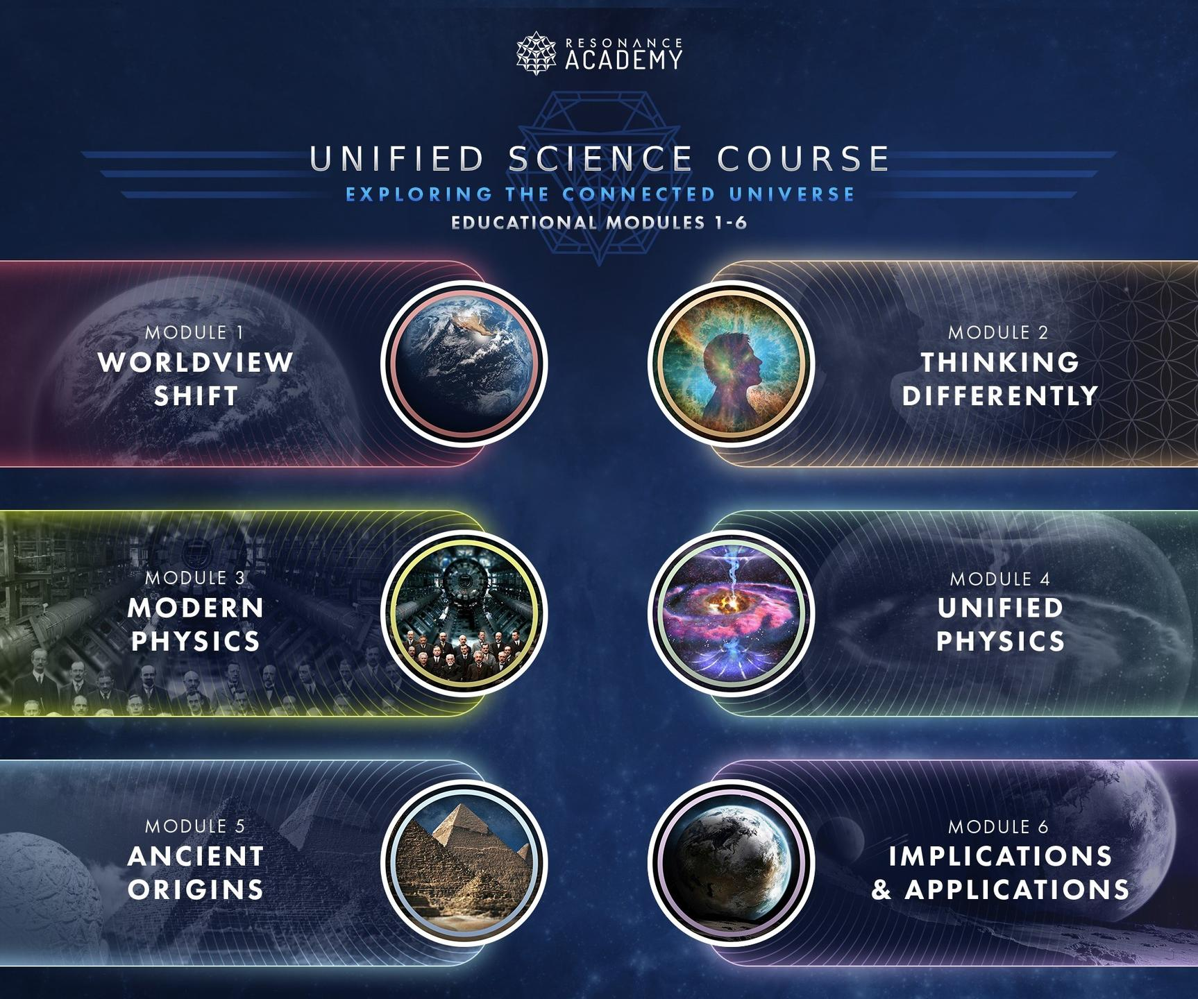 Free Unified Science Course