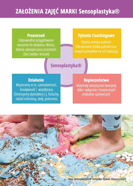 Sensoplastyka® - założenia