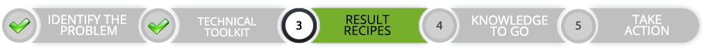 Result Recipes - The Tennis Menu