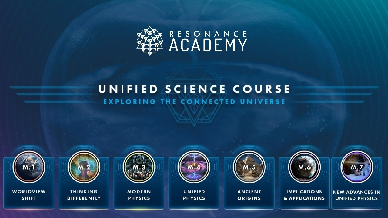 Resonance Academy Unified Science Course