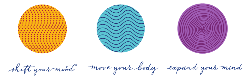 3 circles with the words 'Shift Your Mood', 'Move your body', and 'Expand your Mind'