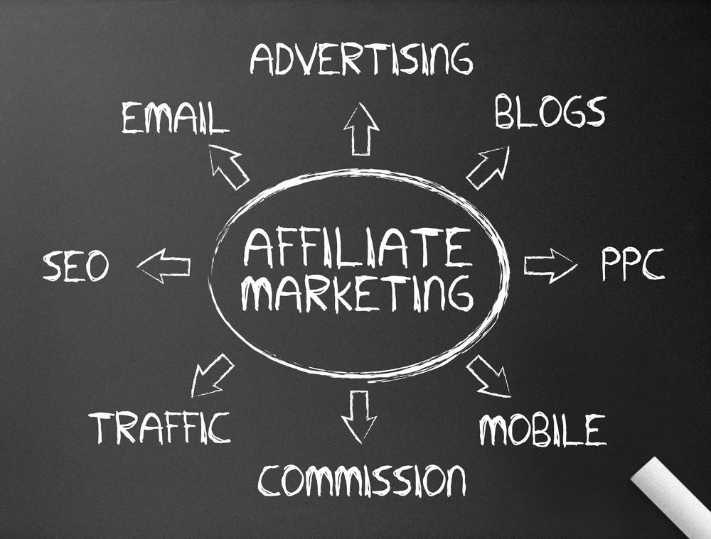 Benefits of working with great affiliates