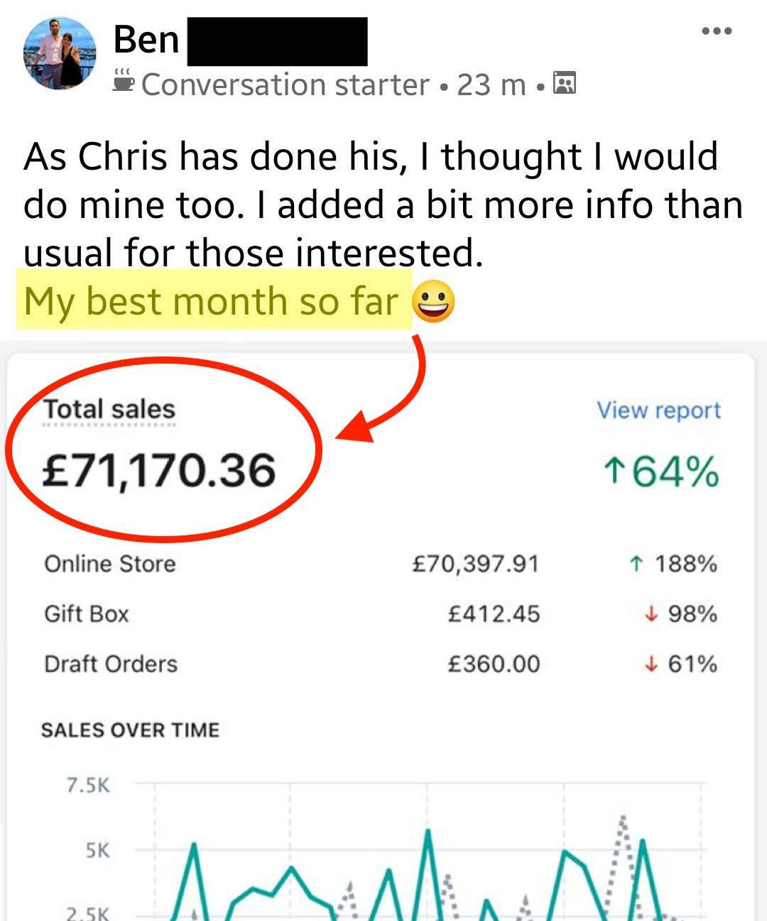 High ticket UK drop shipping screenshot1