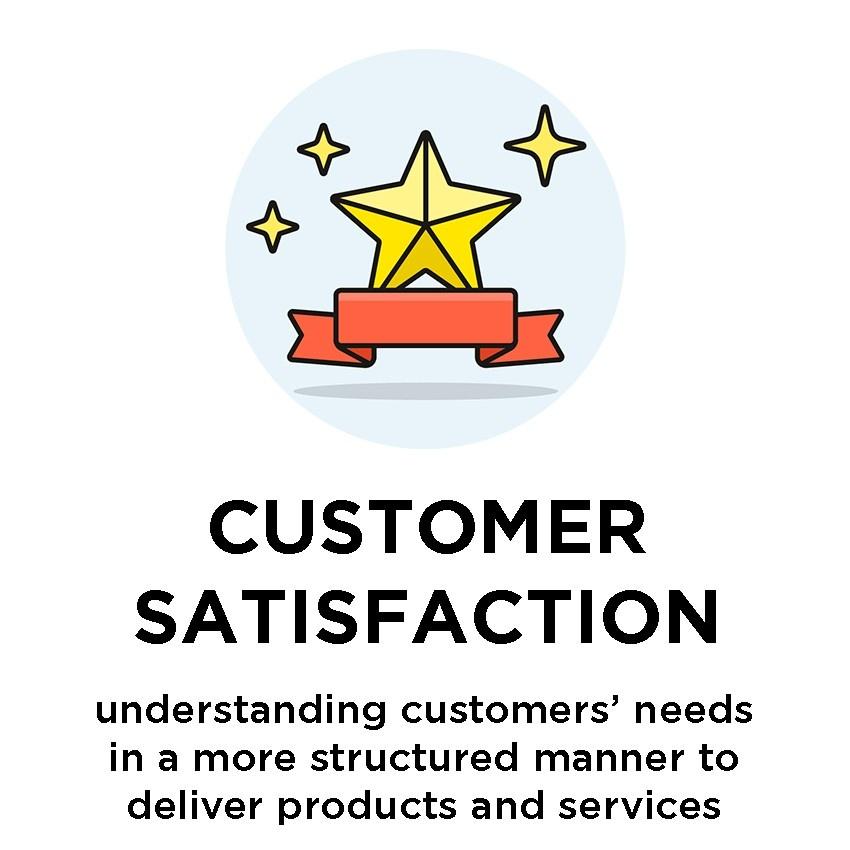 ISO Online Training - Customer Satisfaction