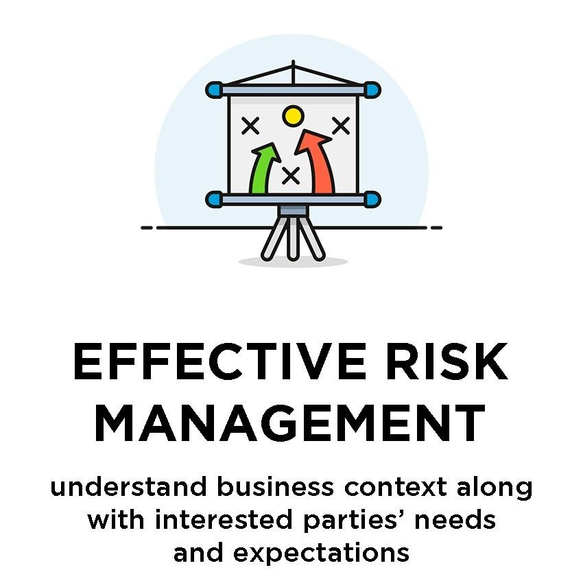 ISO Online Training - Effective Risk Management