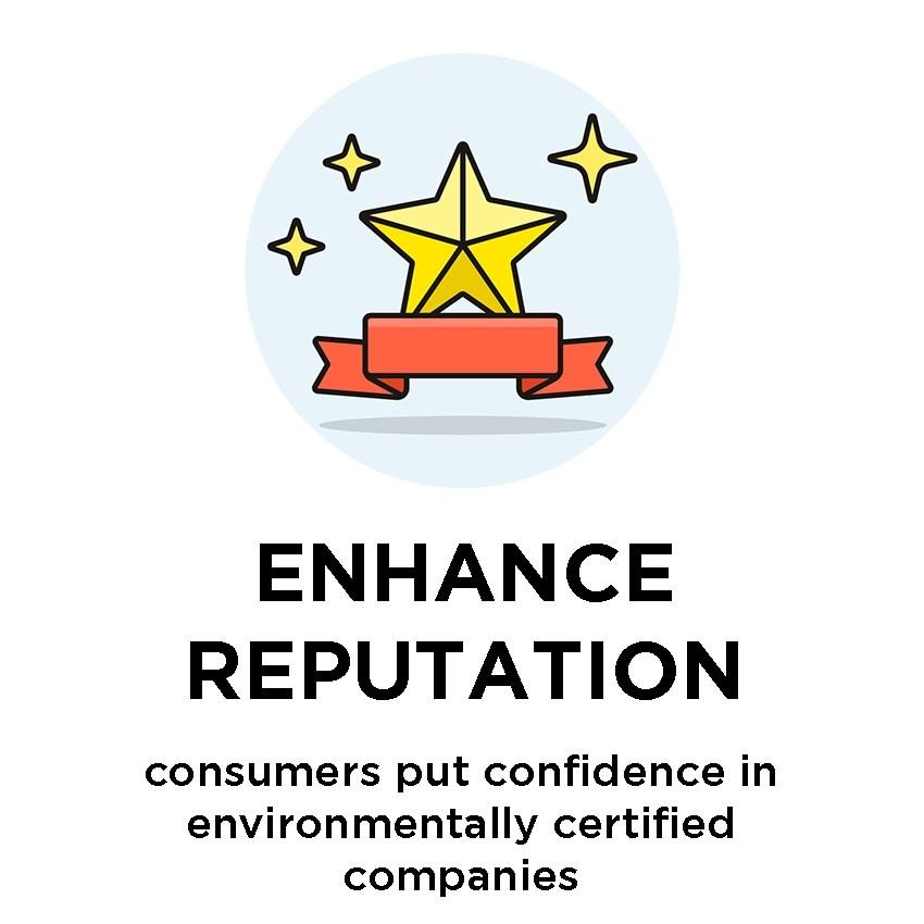 ISO Online Training - Enhance Reputation