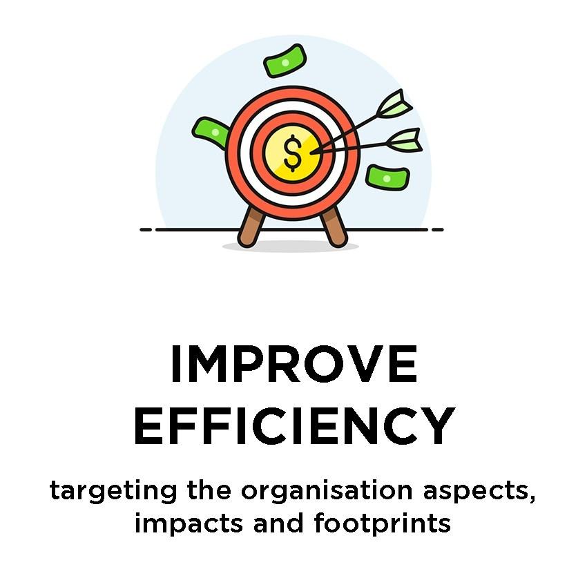 ISO Online Training - Improve Efficiency