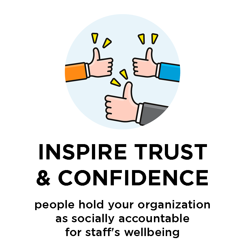 ISO Online Training - Inspire Trust an Confidence