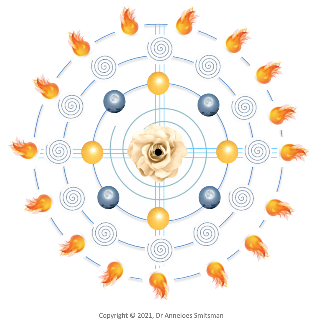 Cosmic Compass Design by Anneloes Smitsman