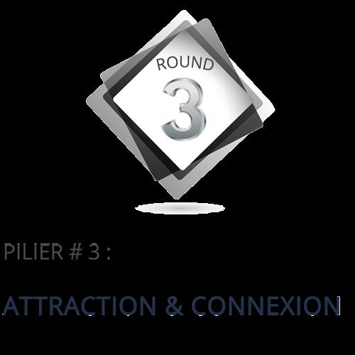 PILIER NO 3 : ATTRACTION & CONNEXION