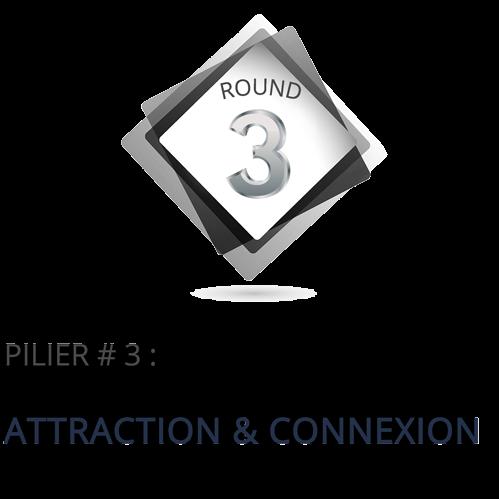 Pilier 3 : Attraction et connexion