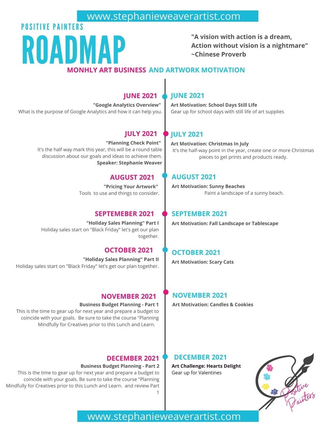 Online Artist community program roadmap
