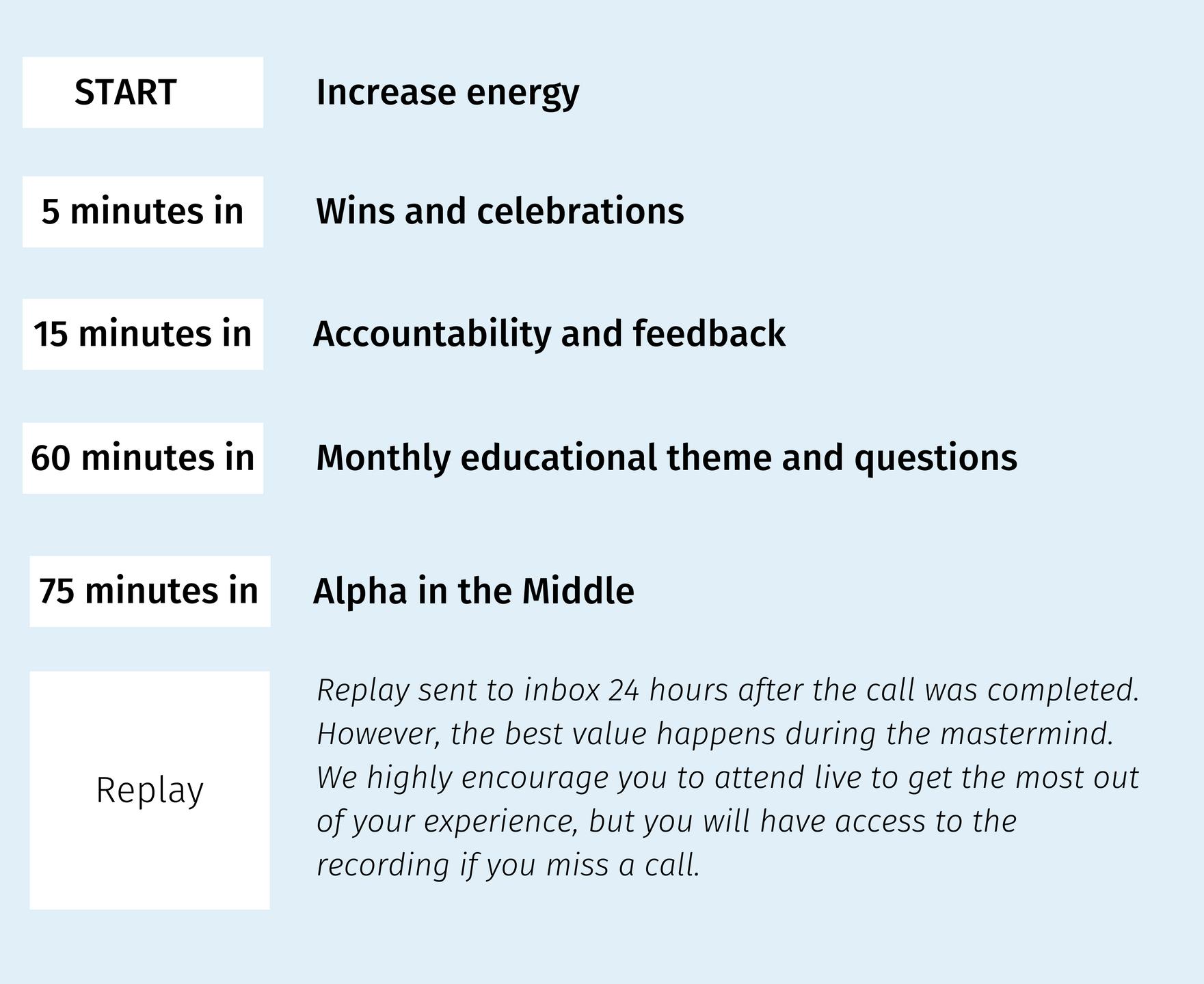 Alpha Mastermind sample schedule
