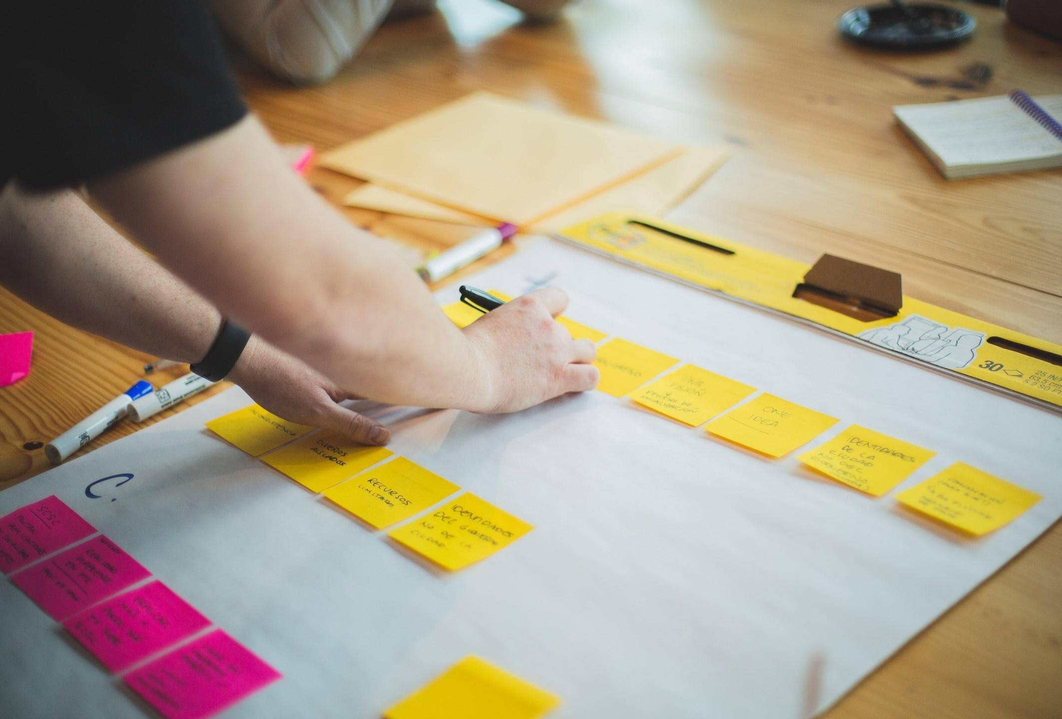 business planning help