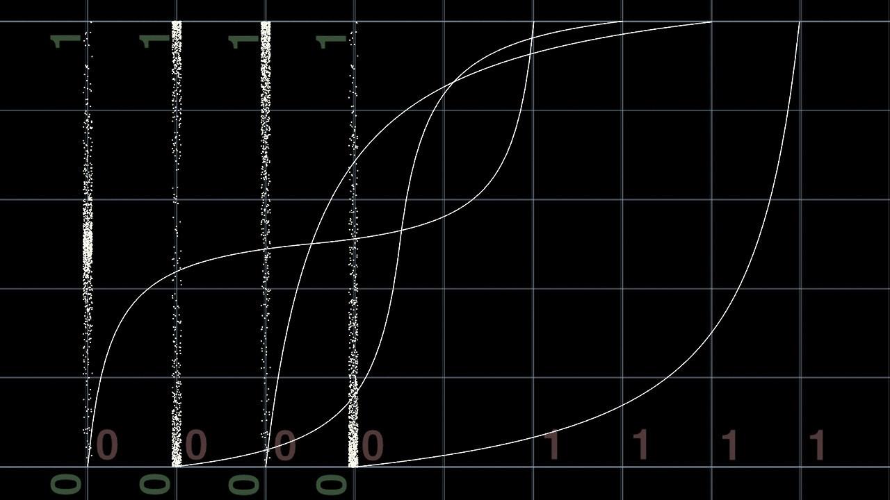 Controlling Random Value Distribution
