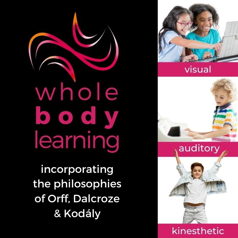 Whole Body Learning