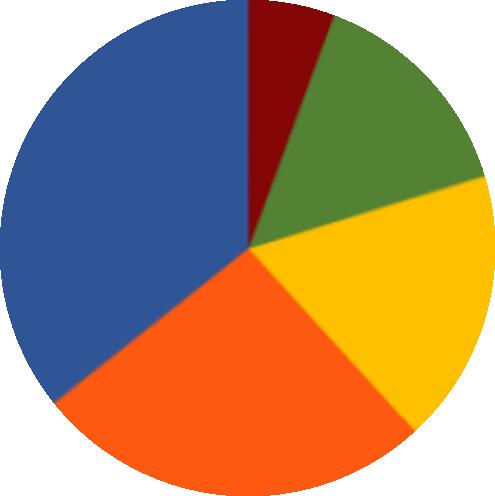 Recipe Investing Logo