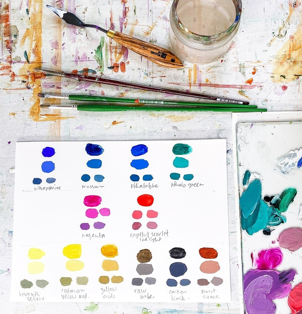 acrylic painting colour chart and supplies list