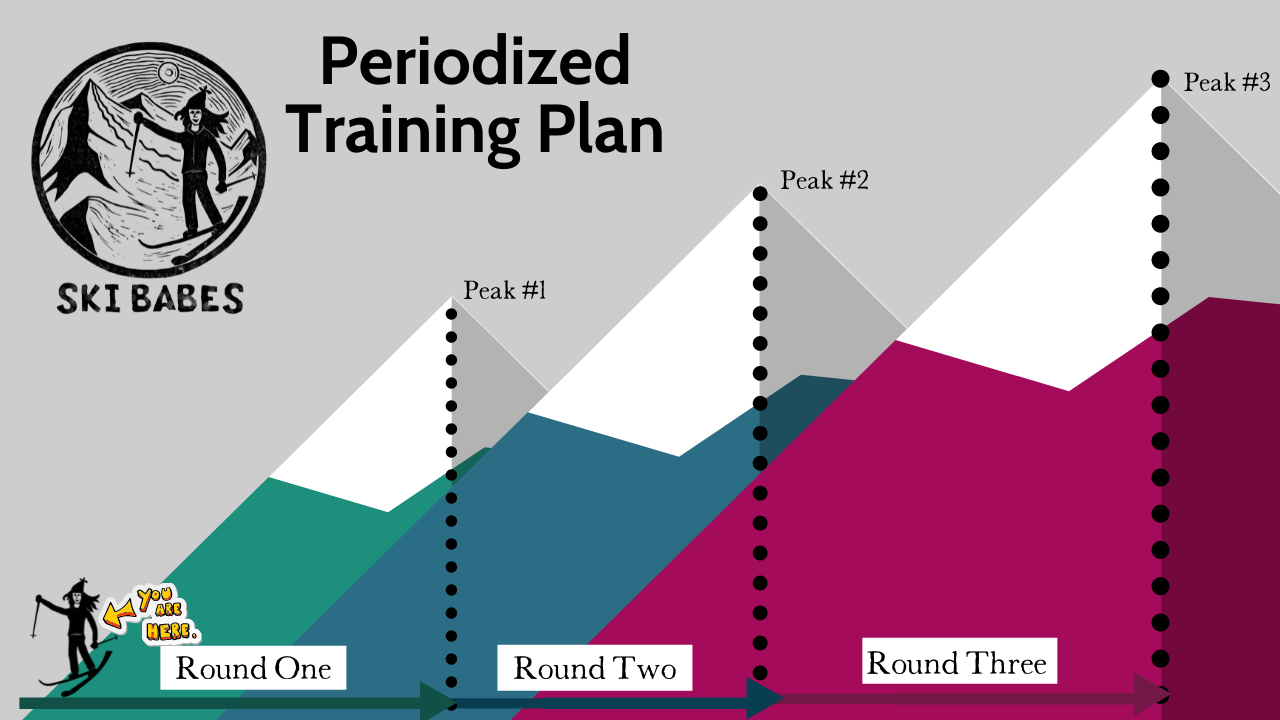 Periodized Training Plan Mountain Graphic