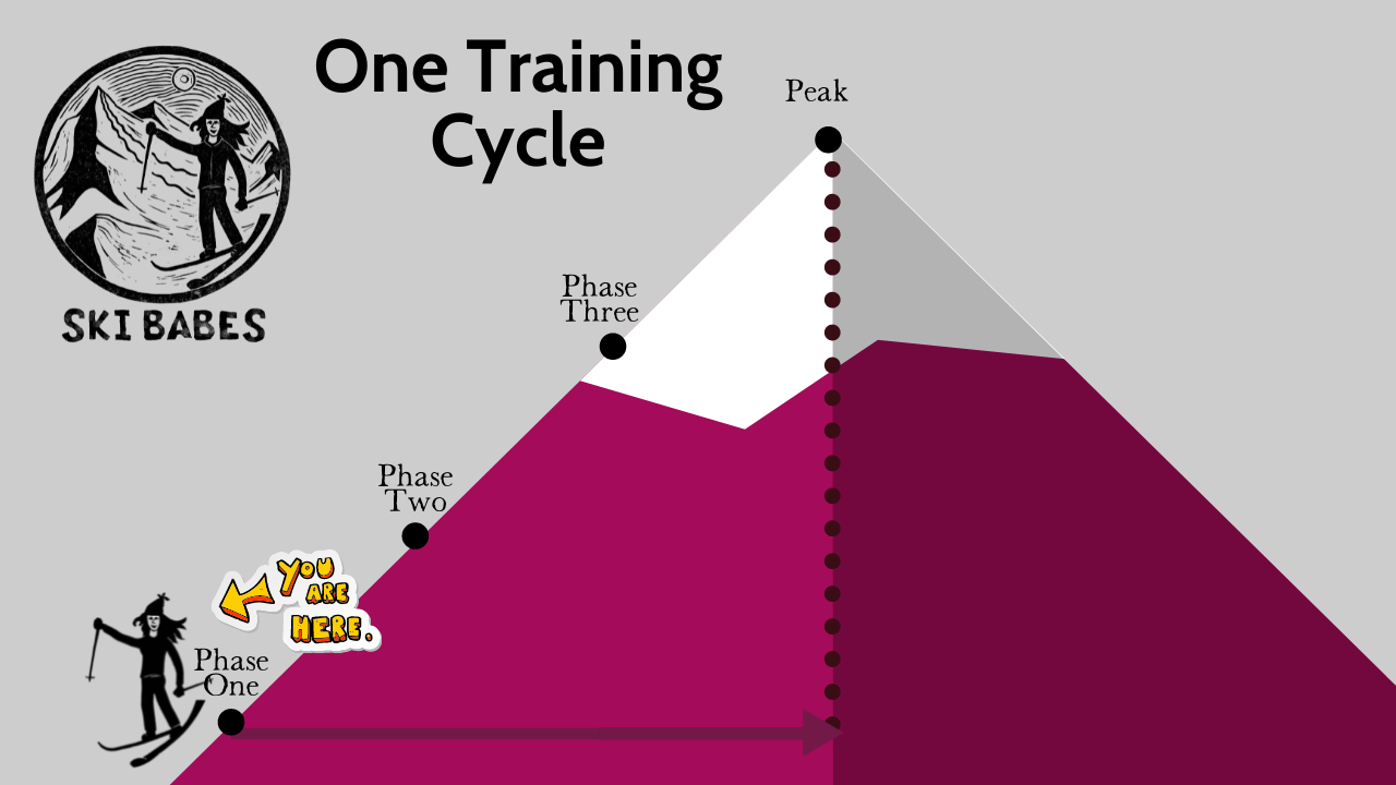 One Training Cycle Mountain Graphic