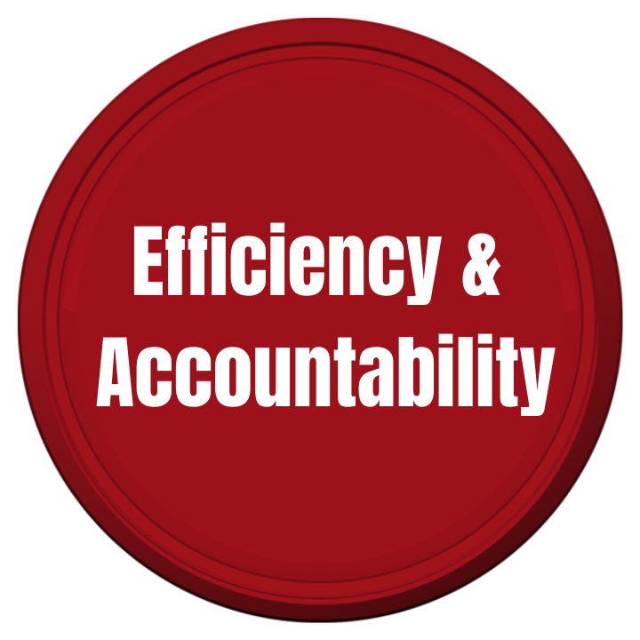 Measure the actual economic impact of sustainability programs