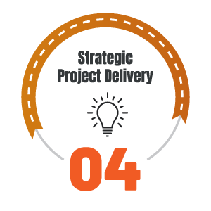 Stage 4 Strategic Project Delivery in the Project Management Journey from The PMO Squad