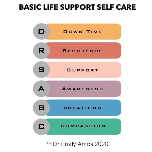 Basic Life Support Self Care by Dr Emily Amos