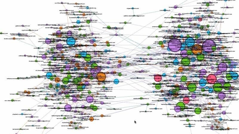 Social sharing of learning across a learning network