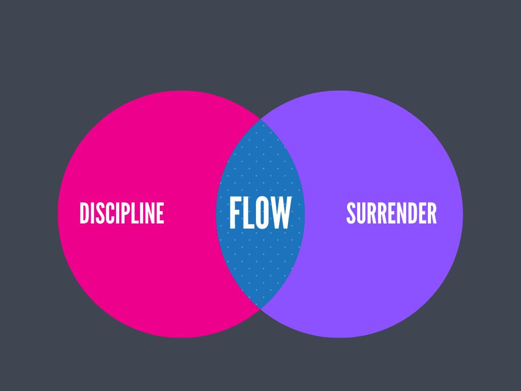 Discipline + Surrender = Flow
