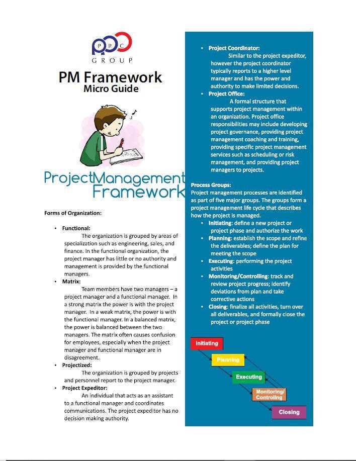 PM Framework Micro Guide