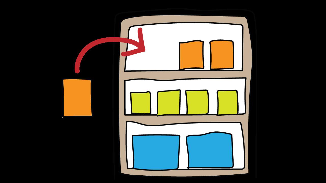 Executive functioning skill of Organization - put like with like