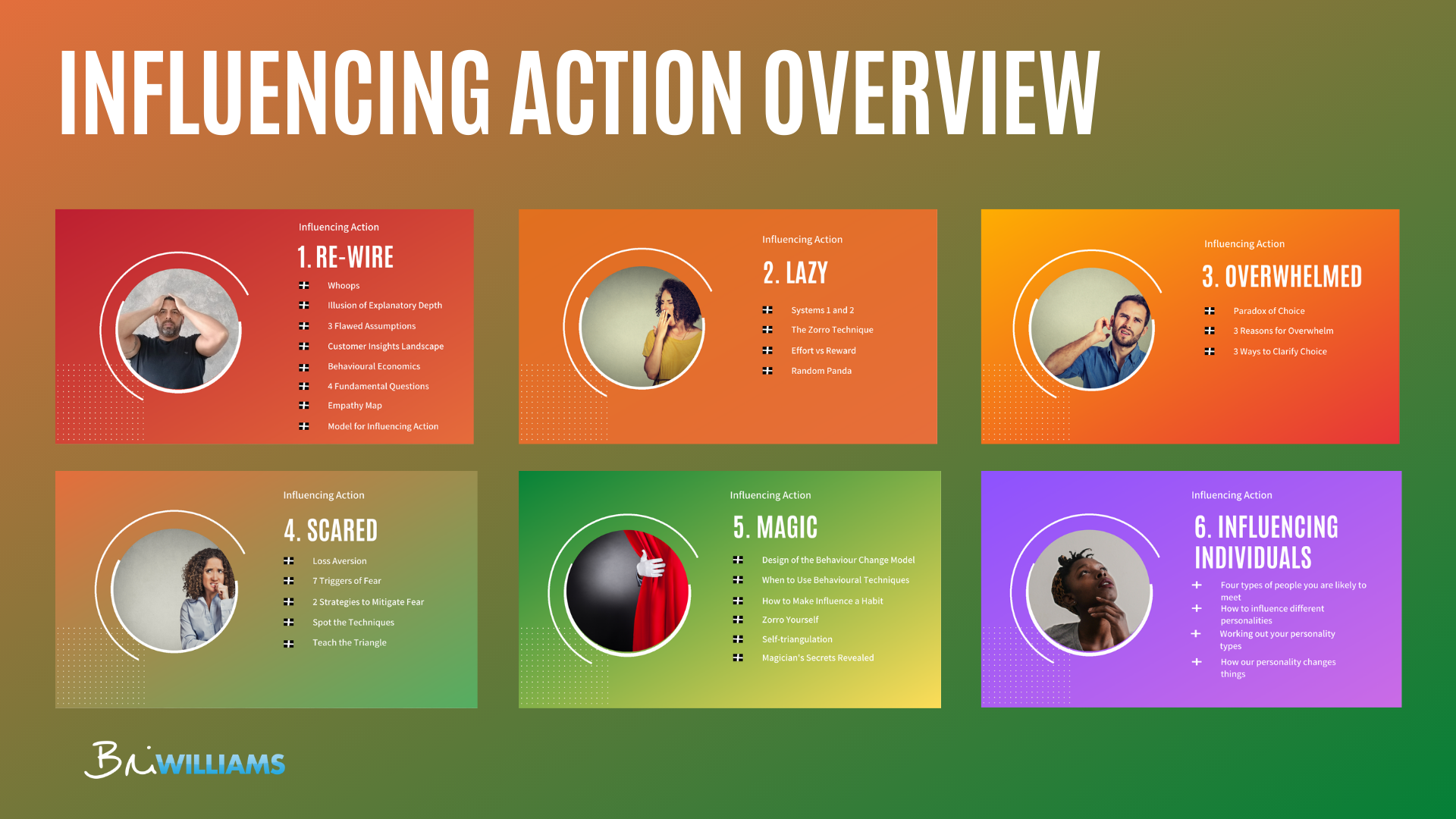 Influencing Action online program 6 module overview
