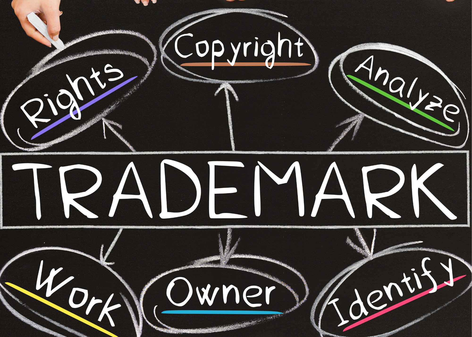 trademark versus copyright
