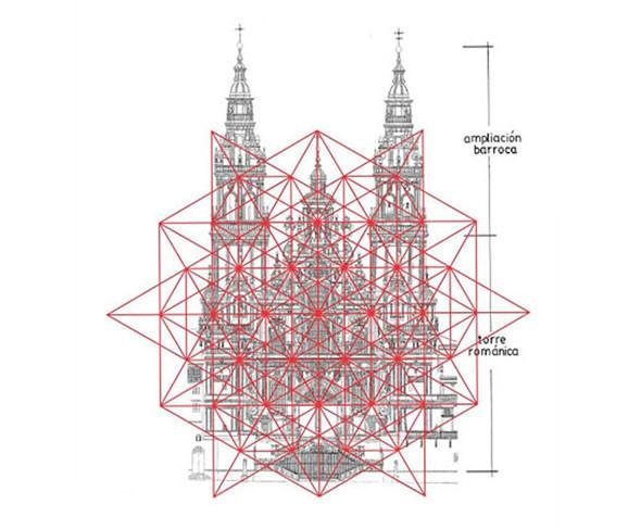 Arquitectura y Fisica Unificada