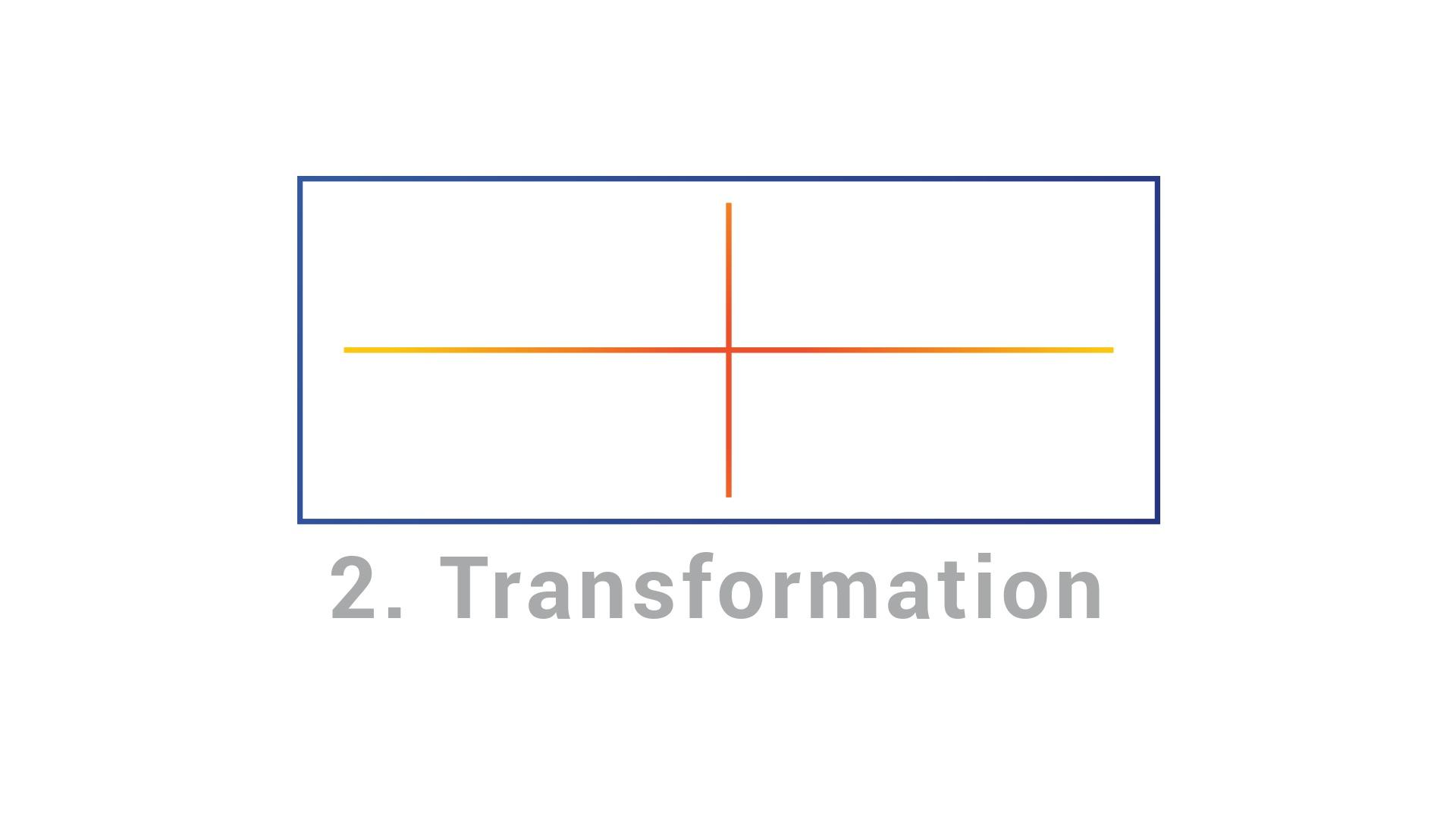 PCP Transformation of Self