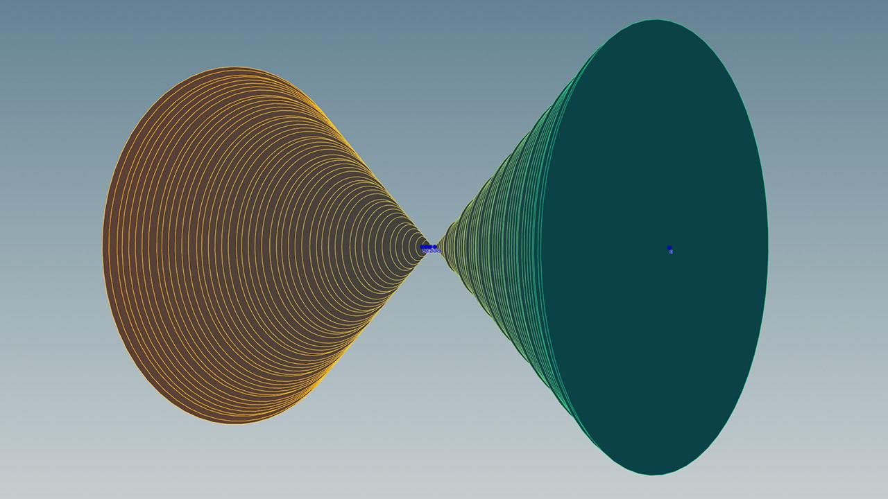 Indexing, Point Scoring & the 0-1 Range