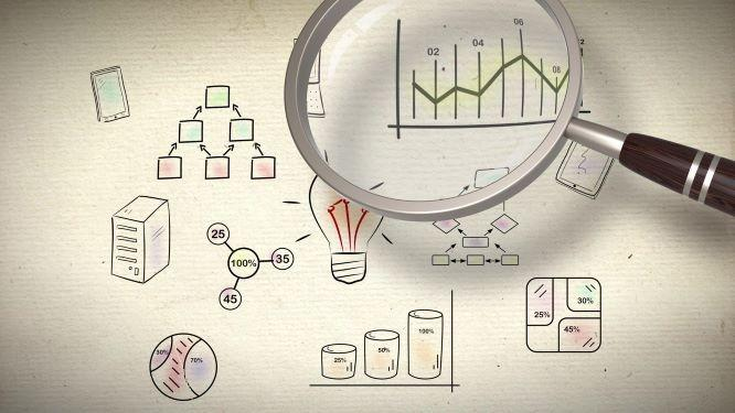 3 share analysis strategies you need to know