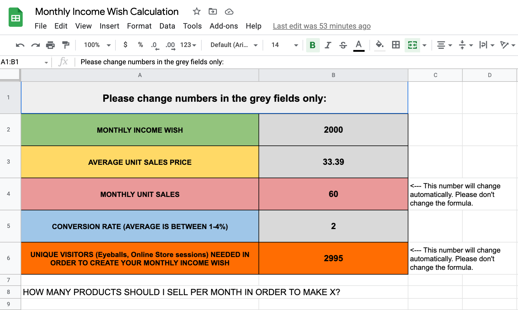 Calculate your sales in your Aromatherapy Business