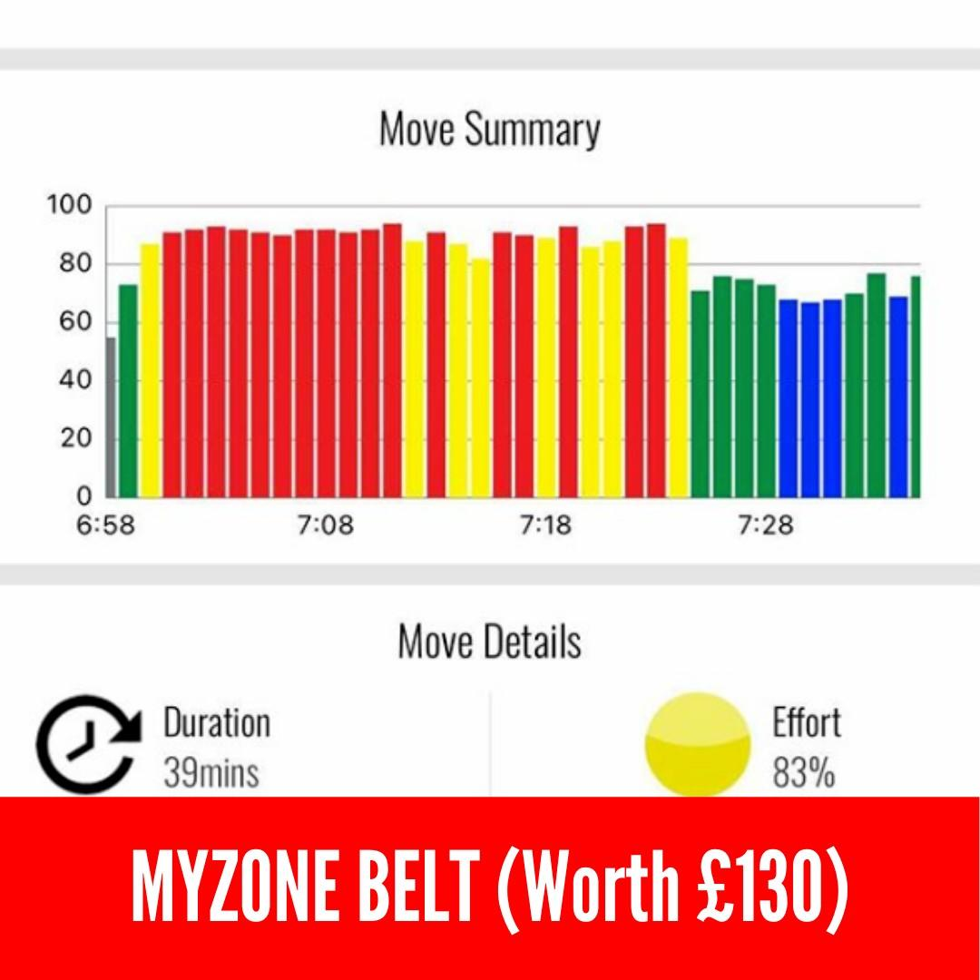 Myzone fitness classes liverpool