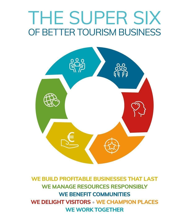 Better Tourism Business School Network Tourism Space