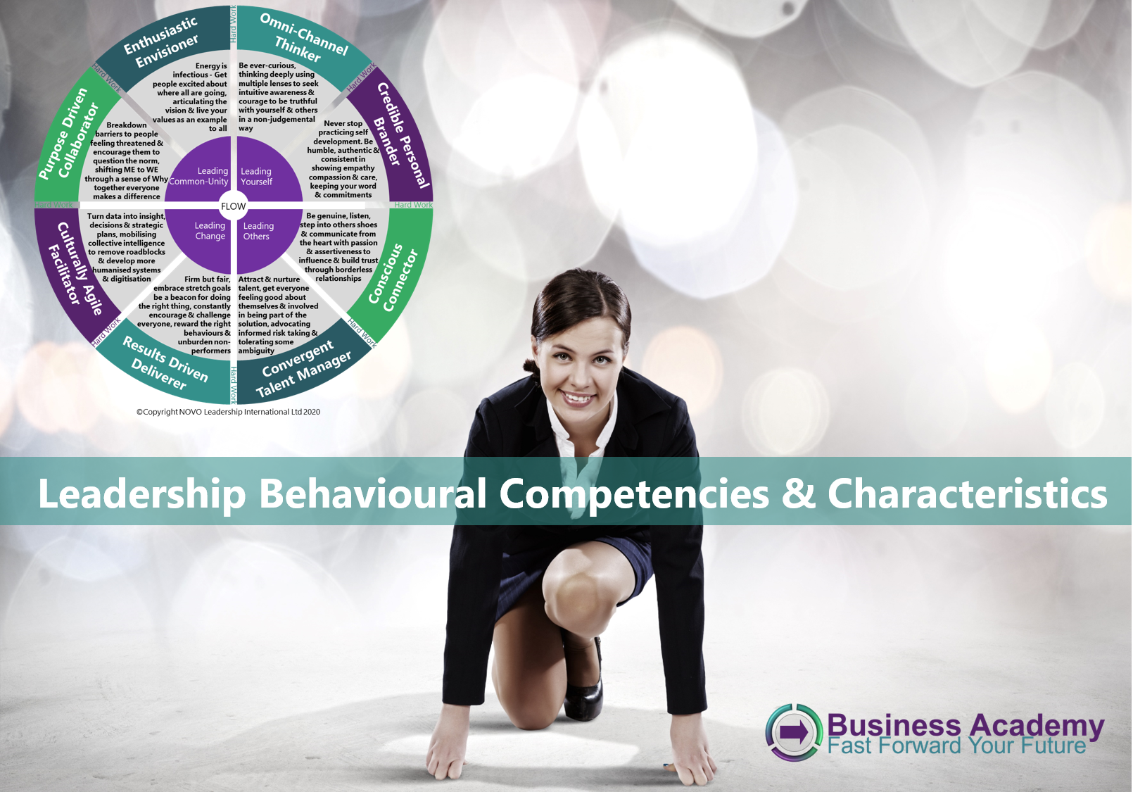 Leadership Behavioural Characteristics