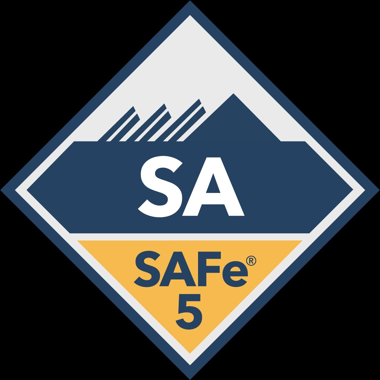 Leading SAFe Applying a Lean-Agile mindset with SAFe on The PMO Leader