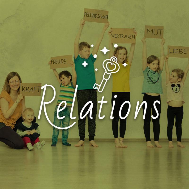 Kinderyoga Ausbildung Online Relations