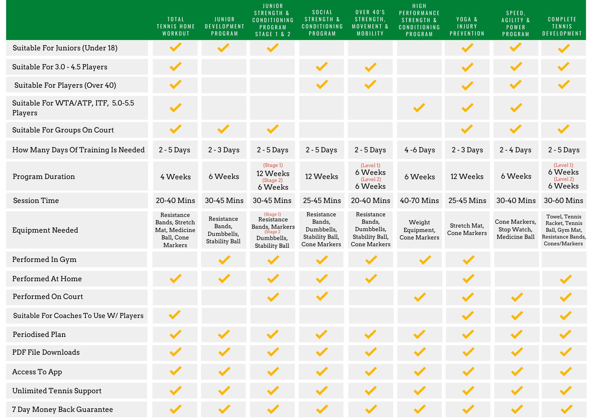tennis-comparison-table