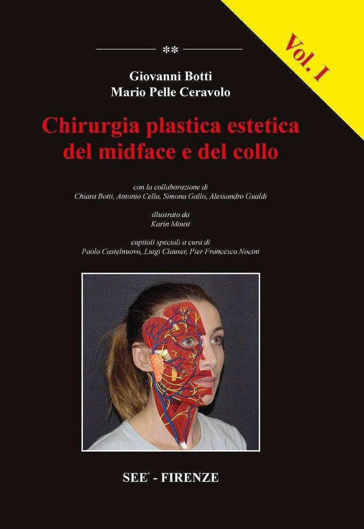 Chirurgia plastica estetica del midface e del collo Giovanni Botti M.D. Griffin